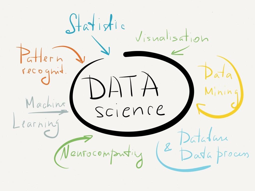 data_science